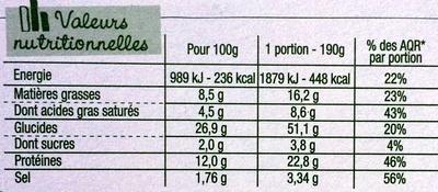 Dolce Pizza - Capri - Informations nutritionnelles