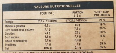 Pizza aux légumes - Informations nutritionnelles