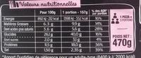 La pizza jambon emmental - Informations nutritionnelles