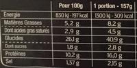 La Pizz - Jambon Champignons de Paris - Informations nutritionnelles