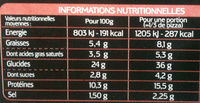 La pizza - Jambon, Champignon de Paris - Informations nutritionnelles