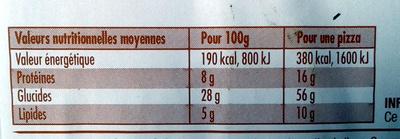 L'ovale Jambon champignons - Voedingswaarden