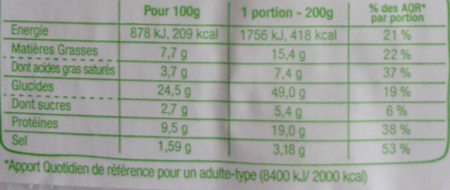 L'Ovale Lardons Chèvre affiné - Voedingswaarden