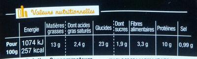 Sandwich Le Gourmand  Club - Poulet Caesar - Nutrition facts