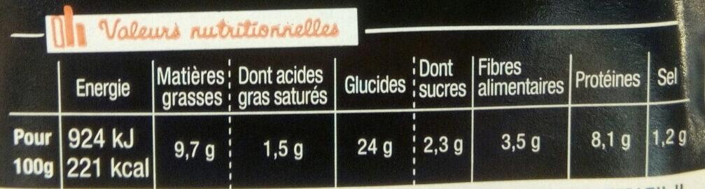 Sandwich Le Gourmand Club - Saumon fumé Pointe de citron - Informations nutritionnelles - fr