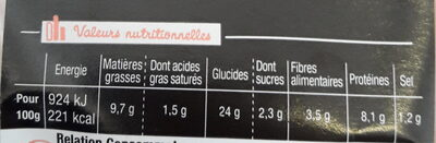 Sandwich Le Gourmand Club - Saumon fumé Pointe de citron - Nutrition facts