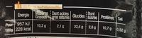So Gourmand Poulet Caesar - Informations nutritionnelles - fr