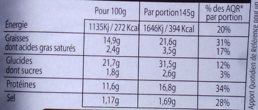 Poulet rôti Emmental Tomate sauce Pesto - Informations nutritionnelles - fr
