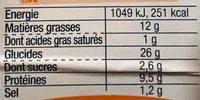 Sandwich Simple & Bon ! Club - Poulet rôti Mayo légère - Nutrition facts