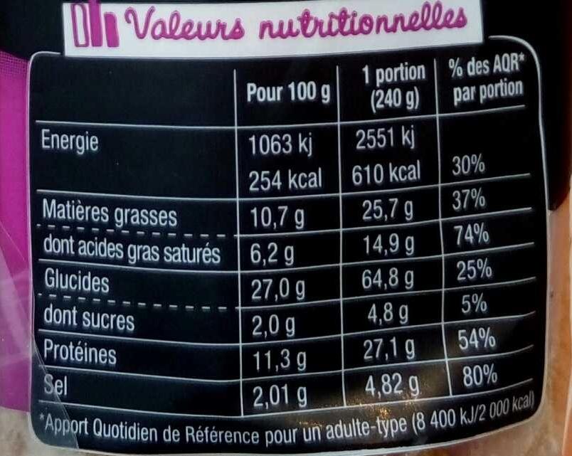 Sandwich Le Grand Classic - Jambon Rosette Cornichons - Informations nutritionnelles - fr