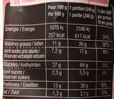 Sandwich Le Grand Classic - Jambon supérieur Emmental - Nutrition facts