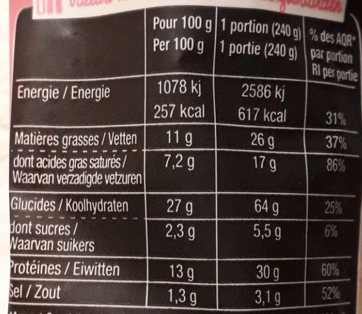 Sandwich Le Grand Classic - Jambon supérieur Emmental - Informations nutritionnelles - fr