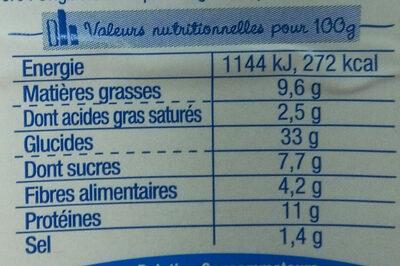 J'ai envie d'un Suédois - Jambon Chèvre - Informations nutritionnelles