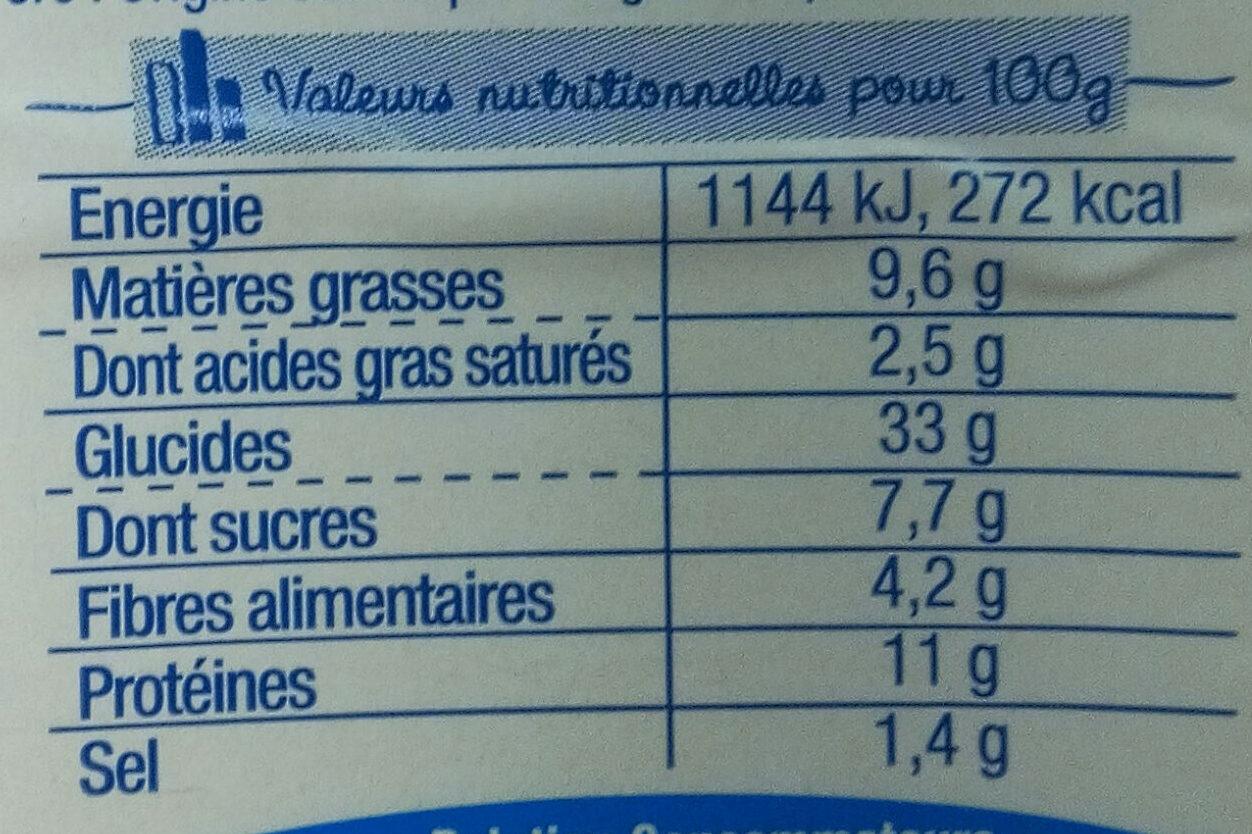 J'ai envie d'un Suédois - Jambon Chèvre - Nutrition facts - fr