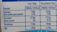 J'ai envie d'un Suédois - Bacon grillé Cheddar - Nutrition facts