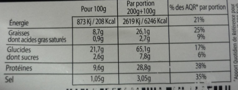 Maxi Poulet rôti crudités - Informations nutritionnelles - fr