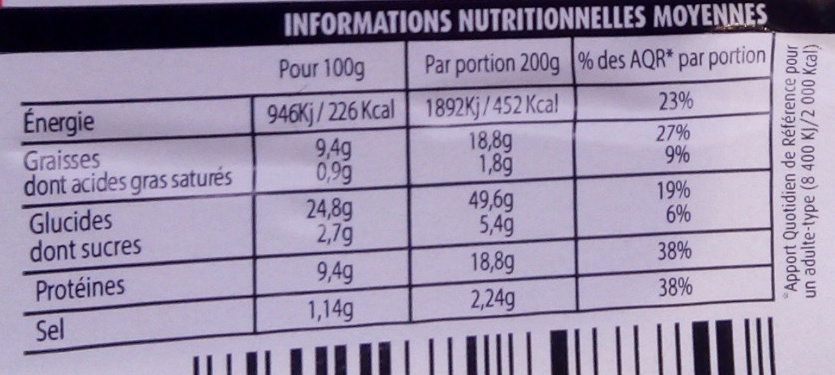 Maxi Poulet Rôti Crudités - Voedingswaarden