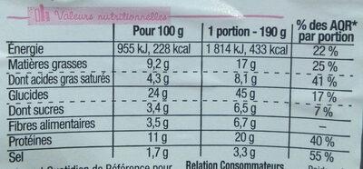 Sandwich Maxi Simple & Bon ! - Jambon Beurre - Informations nutritionnelles