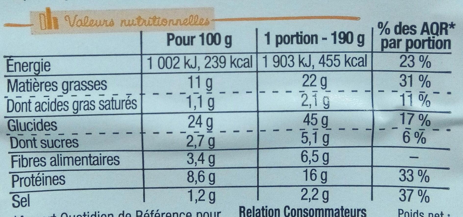 Sandwich Maxi Simple & Bon ! - Poulet rôti Crudités - Nutrition facts