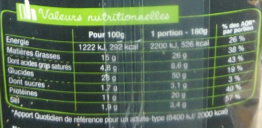 J'ai envie d'un… Italien Jambon Cru Tomate, Olive - Nutrition facts