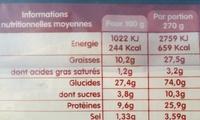 Sandwich Le Méga - Baguette - Jambon  Oeuf  Sauce burger - Informations nutritionnelles - fr