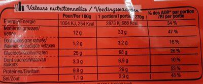 Sandwich Le Méga - Baguette - Thon  Œuf Sauce cocktail - Nutrition facts