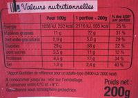 Le Méga Bun DENVER - Nutrition facts