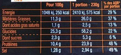 Sandwich Le Méga - Club - Poulet rôti Mayo légère x3 / pain complet - Informations nutritionnelles