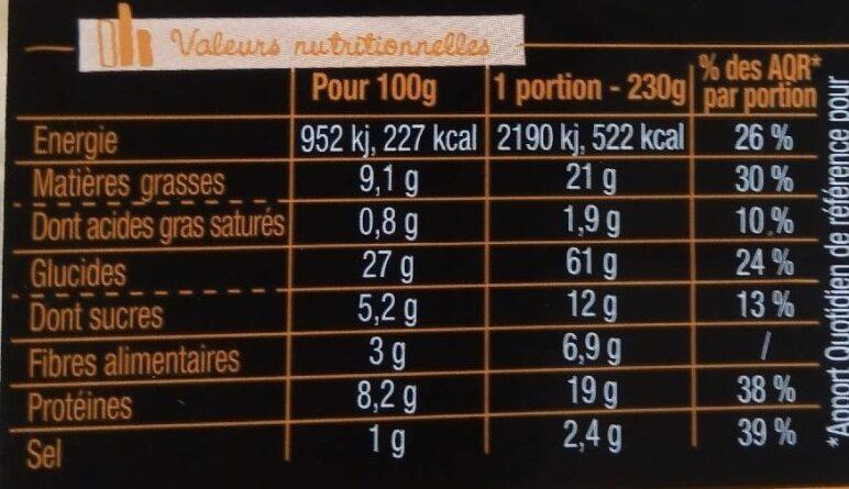 Sandwich Le Méga - Club - Poulet rôti Crudités x3 / pain viennois - Informations nutritionnelles - fr