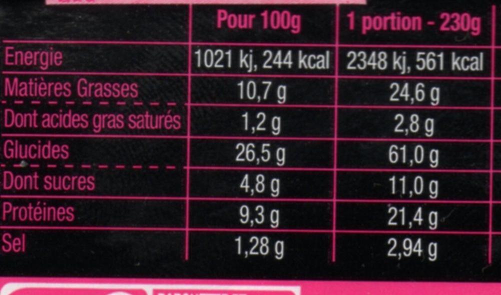 Sandwich Le Méga - Club - Jambon fumé Œuf x3 / pain viennois - Nutrition facts
