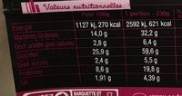 Sandwich Le Méga - Club - Rosette Moutarde à l'ancienne x3 / pain complet - Voedigswaarden