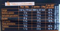 Sandwich Le Méga - Club - Poulet rôti Oeuf x3 / pain suédois - Nutrition facts