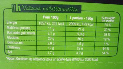 J'ai envie d'un wrap - Saumon fumé - Nutrition facts