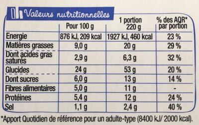 Planet wrap grec - Nutrition facts - fr