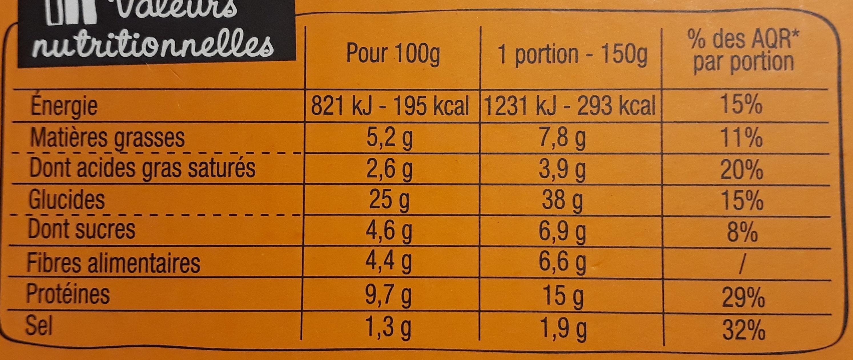 Sodebo Pizza Crust - Farmer - Informations nutritionnelles