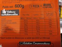 Pizza CRUST poulet curry - Nutrition facts