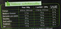 L'Ovale - Chèvre affiné & Lardons - Informations nutritionnelles - fr