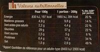 L'Ovale - Jambon & Champignons de Paris - Información nutricional