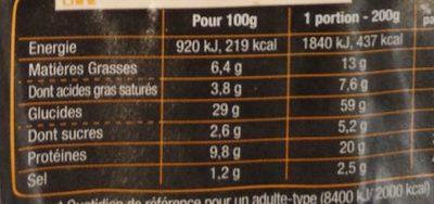 L'Ovale - Jambon speck Raclette - Informations nutritionnelles - fr