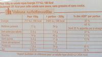 Salade & Compagnie - Manhattan - Nutrition facts