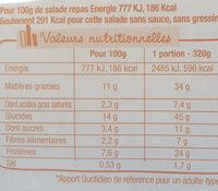 Salade & Compagnie - Manhattan - Informations nutritionnelles - fr