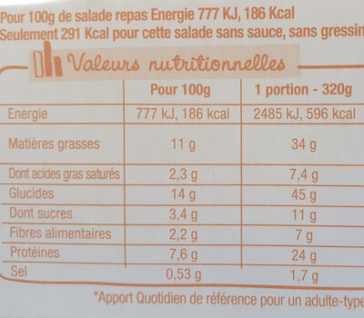Salade & Compagnie - Manhattan - Voedingswaarden - fr
