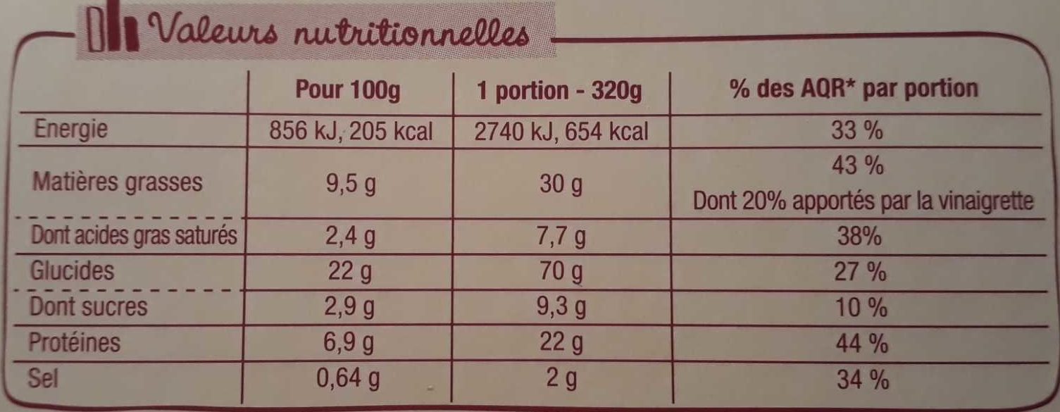 Salade & Compagnie - Roma - Nutrition facts - fr