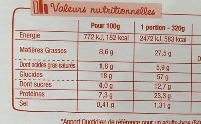 Salade & Compagnie - Istanbul - Informations nutritionnelles