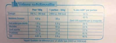 Salade & Compagnie Stockholm - Nutrition facts