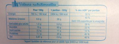 Salade & Compagnie - Stockholm - Informations nutritionnelles