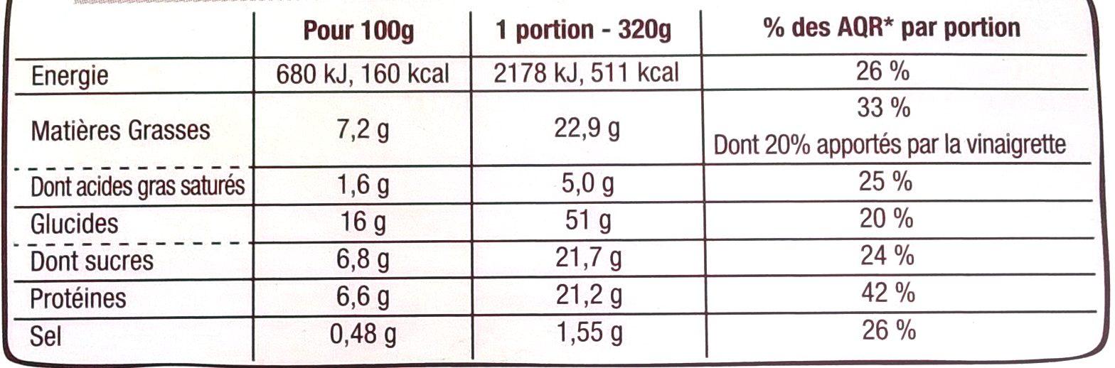 Salade & Compagnie Bergerac : Pommes de terre, Salade, Gésiers de Canard, Tomate et Noix - Informations nutritionnelles - fr