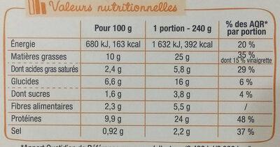 Mon atelier salade - Poulet caesar - Informations nutritionnelles