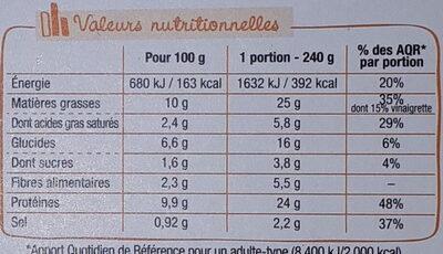 Mon atelier salade - Poulet caesar - Informations nutritionnelles - fr