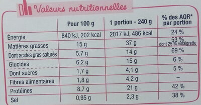Mon atelier salade - Jambon Emmental - Nutrition facts